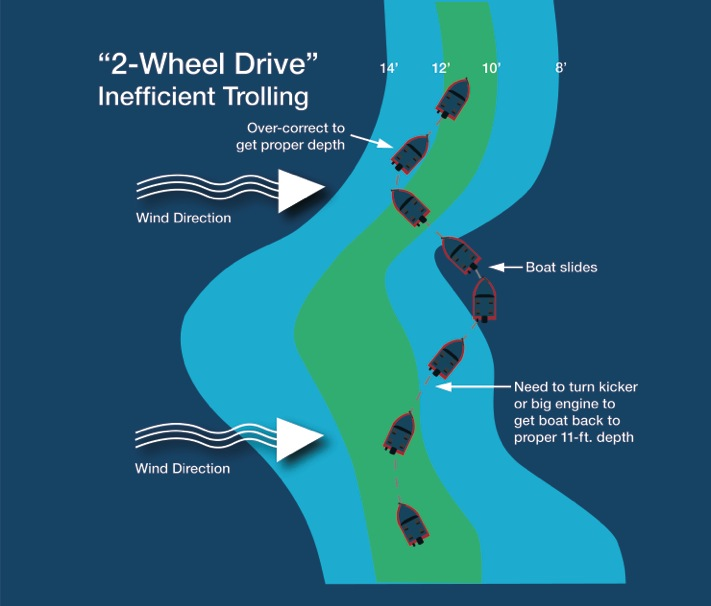 Two_Wheel_Drive_Illustration_By_Shawn_Bjonfald